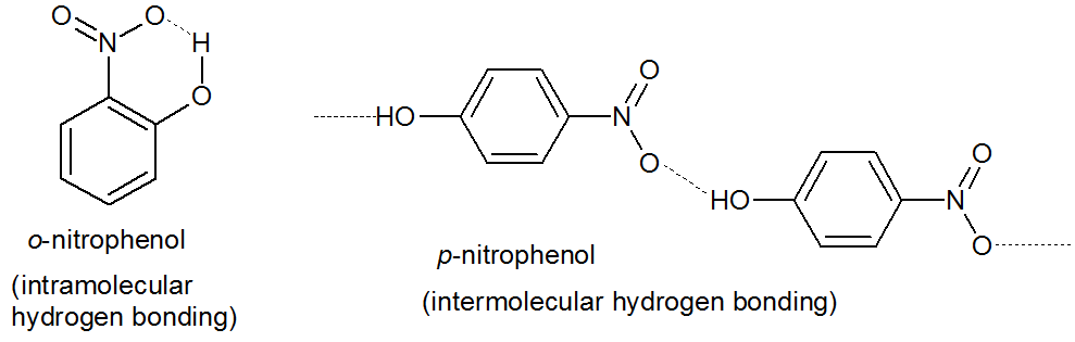 Image result for hydrogen bonding in para nitrophenol